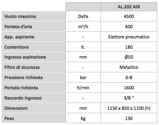 AL.202 AIR