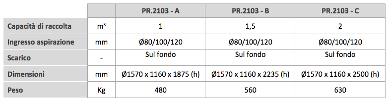 PR.2103