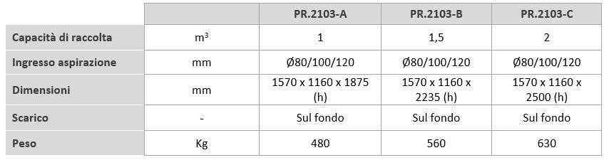 pr2103