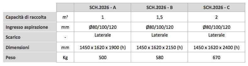 SCH.2026