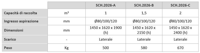 sch2026