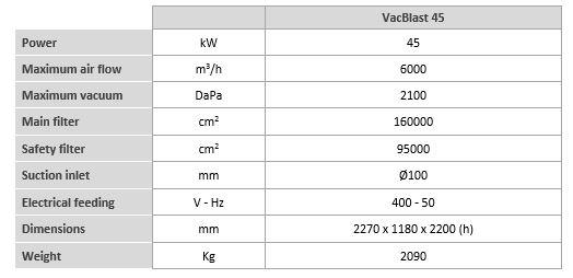 VACBLAST45-ENG